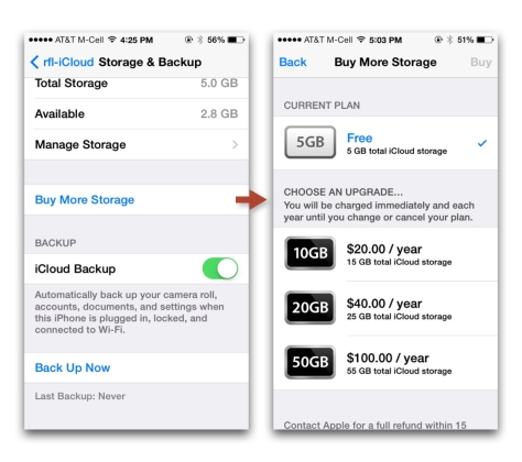 20140309su-apple-icloud-backup-storage-iphone-1280x1136.004