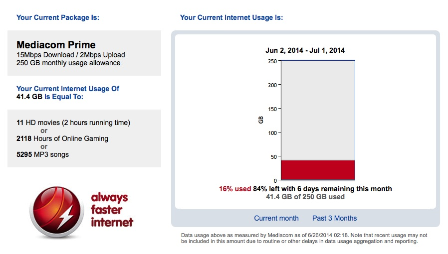 20140626th-mediacom-usage-meter-example