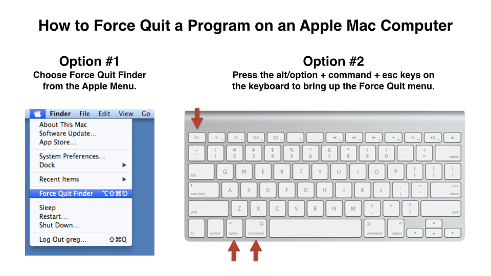 How to Force Quit a Program on an Apple Mac Computer – Iowa