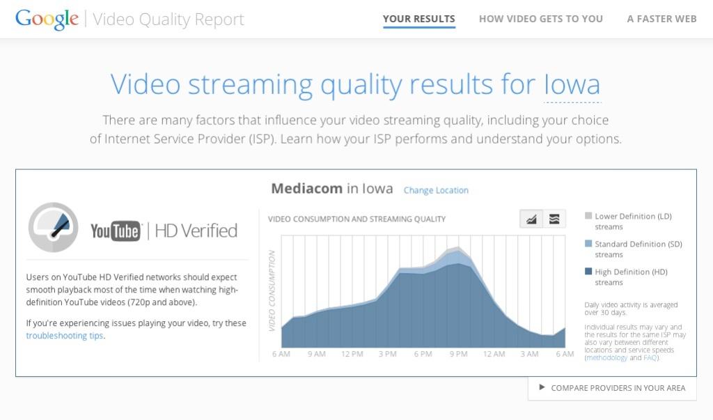 20141005su-google-video-quality-report